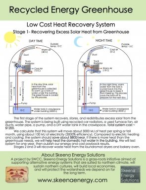 Heat Recovery System Info