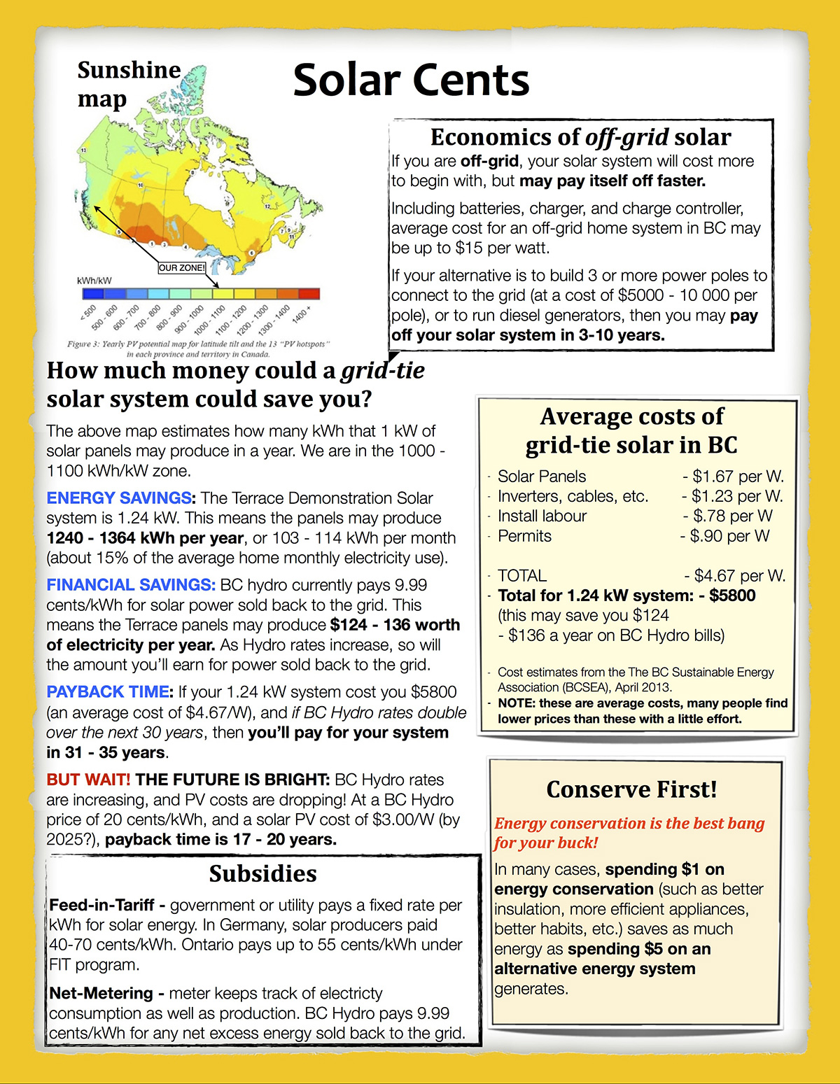 live solar wind data